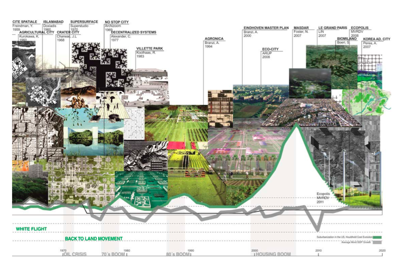 harvard landscape architecture thesis The thesis to be presented is that a landscape design and detail  the harvard  university graduate school of design, where he has taught full.